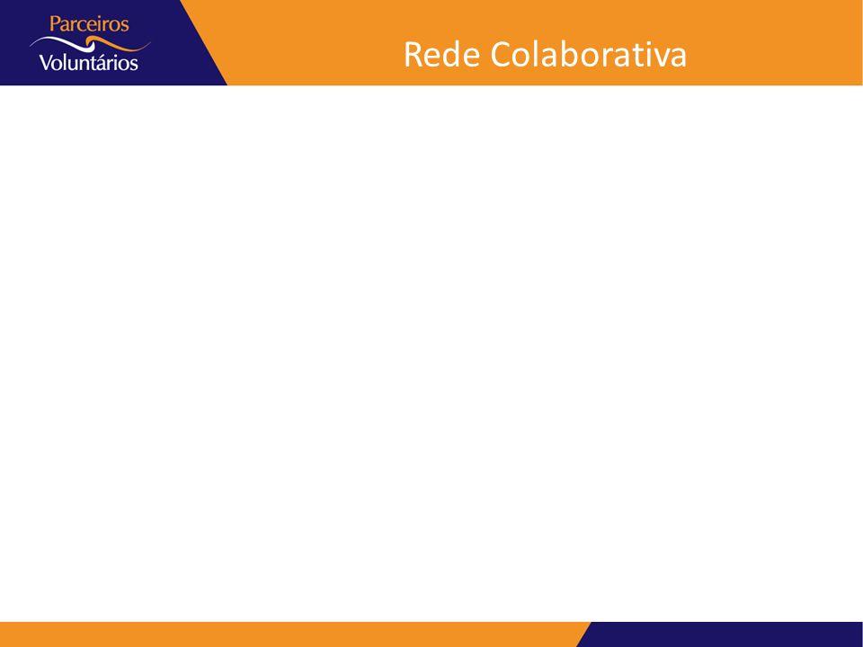 Rede Colaborativa