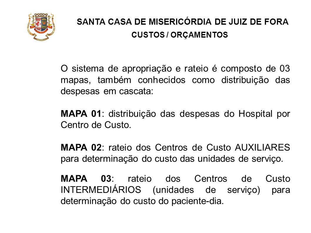 SANTA CASA DE MISERICÓRDIA DE JUIZ DE FORA CUSTOS / ORÇAMENTOS O sistema de apropriação e rateio é composto de 03 mapas, também conhecidos como distri