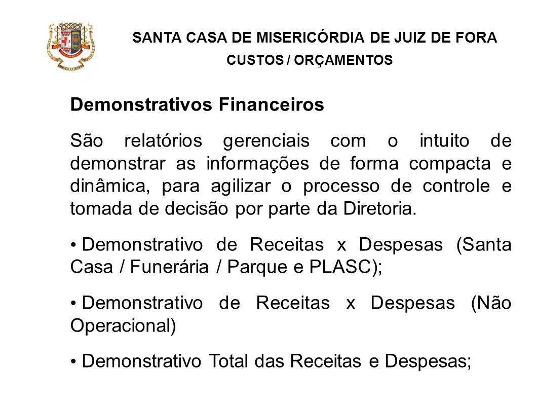 SANTA CASA DE MISERICÓRDIA DE JUIZ DE FORA CUSTOS / ORÇAMENTOS Demonstrativos Financeiros São relatórios gerenciais com o intuito de demonstrar as inf