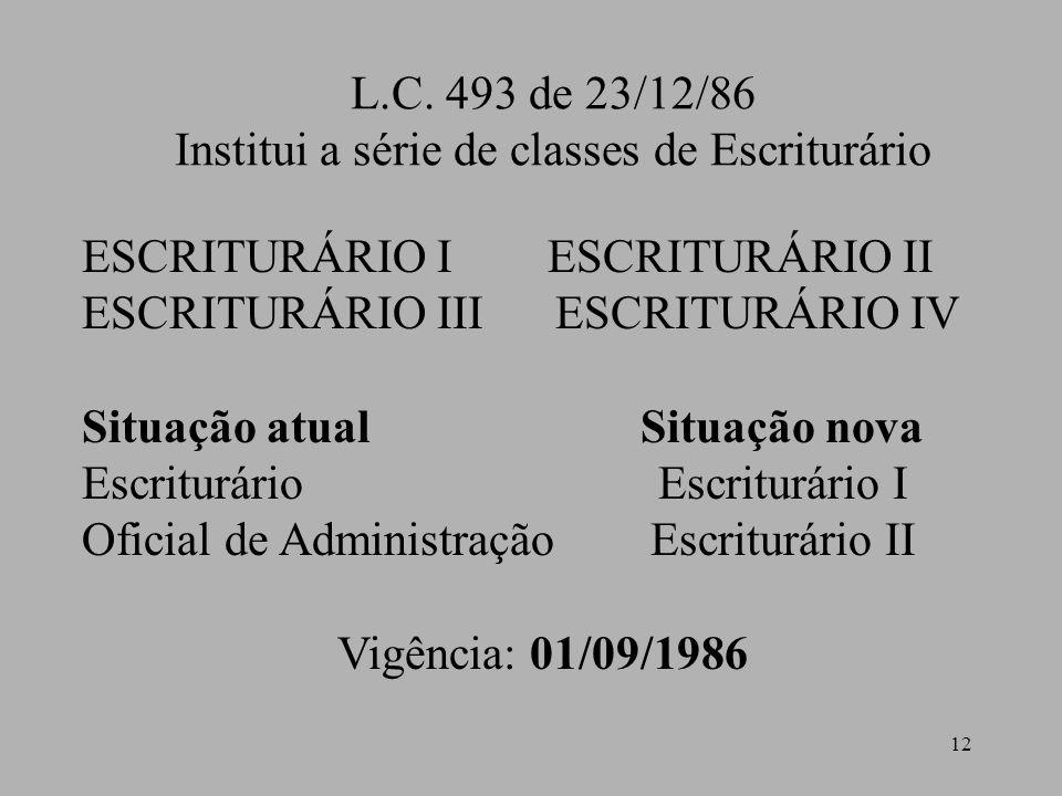 12 L.C. 493 de 23/12/86 Institui a série de classes de Escriturário ESCRITURÁRIO I ESCRITURÁRIO II ESCRITURÁRIO III ESCRITURÁRIO IV Situação atual Sit