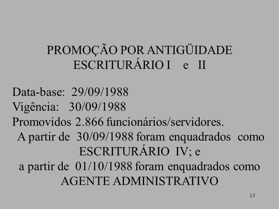 13 PROMOÇÃO POR ANTIGÜIDADE ESCRITURÁRIO I e II Data-base: 29/09/1988 Vigência: 30/09/1988 Promovidos 2.866 funcionários/servidores. A partir de 30/09