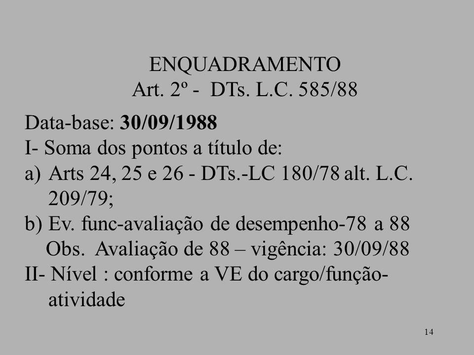 14 ENQUADRAMENTO Art. 2º - DTs. L.C. 585/88 Data-base: 30/09/1988 I- Soma dos pontos a título de: a)Arts 24, 25 e 26 - DTs.-LC 180/78 alt. L.C. 209/79