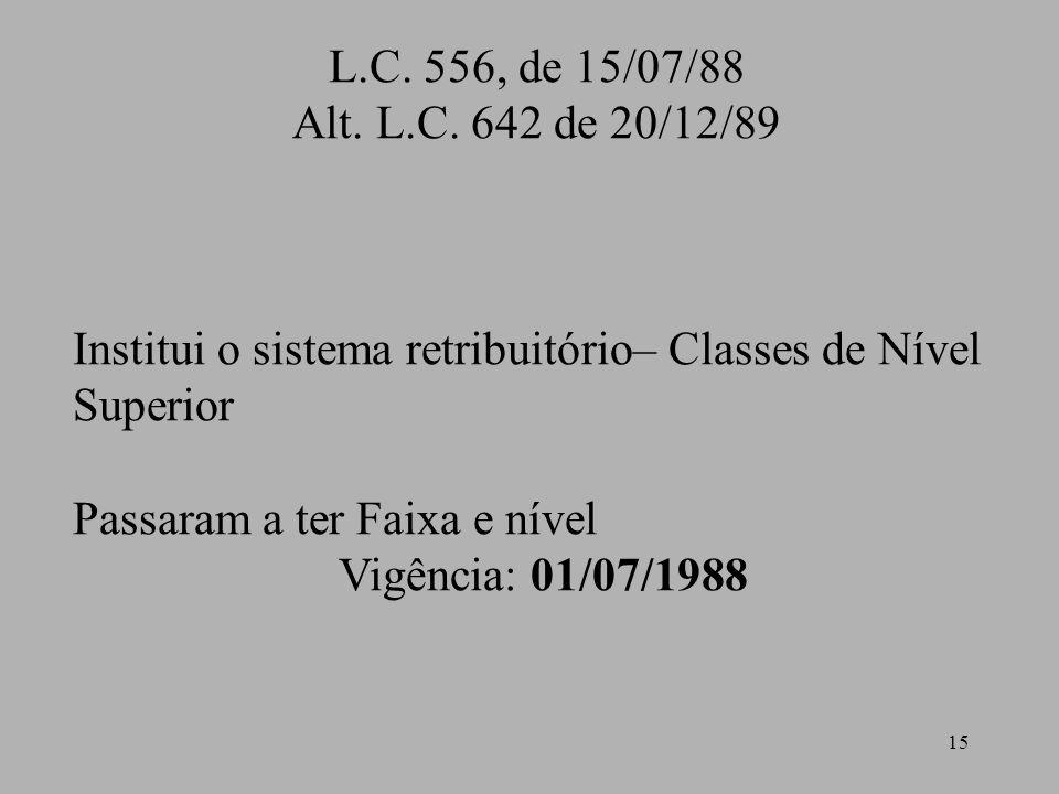 15 L.C. 556, de 15/07/88 Alt. L.C. 642 de 20/12/89 Institui o sistema retribuitório– Classes de Nível Superior Passaram a ter Faixa e nível Vigência: