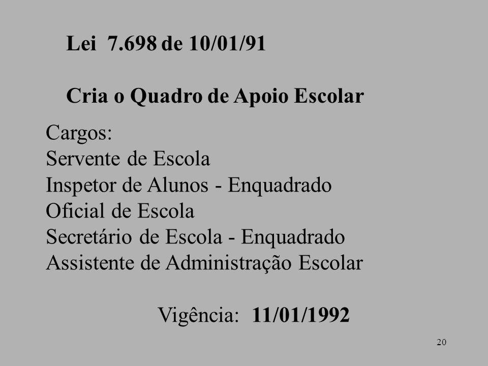 20 Lei 7.698 de 10/01/91 Cria o Quadro de Apoio Escolar Cargos: Servente de Escola Inspetor de Alunos - Enquadrado Oficial de Escola Secretário de Esc