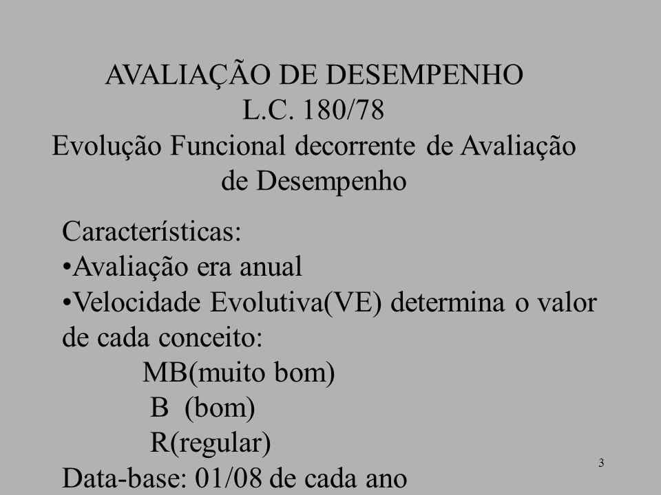3 AVALIAÇÃO DE DESEMPENHO L.C. 180/78 Evolução Funcional decorrente de Avaliação de Desempenho Características: Avaliação era anual Velocidade Evoluti