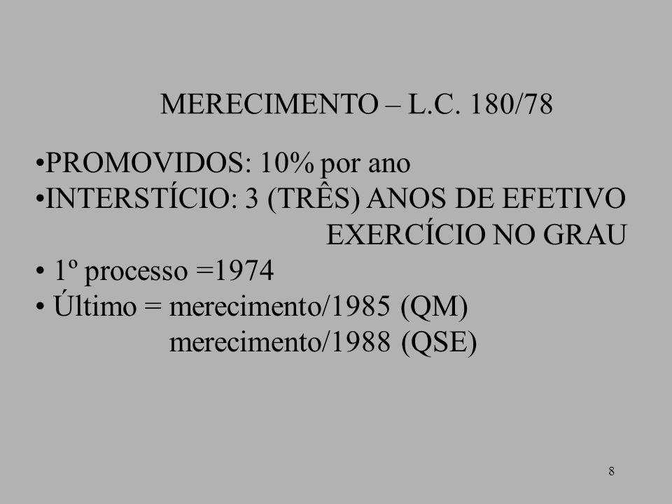 8 MERECIMENTO – L.C. 180/78 PROMOVIDOS: 10% por ano INTERSTÍCIO: 3 (TRÊS) ANOS DE EFETIVO EXERCÍCIO NO GRAU 1º processo =1974 Último = merecimento/198