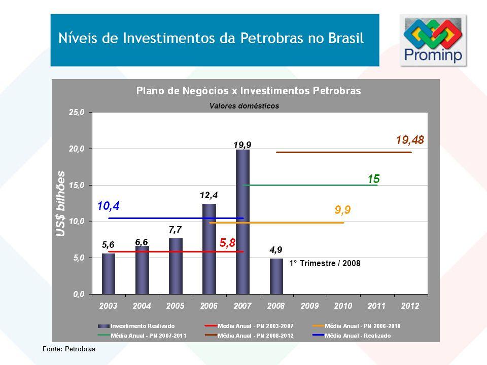 Portal de Emprego do Prominp http:\\www.prominp.com.br 5º PASSO SELECIONAR A OPÇÃO BUSCAR CURRÍCULOS