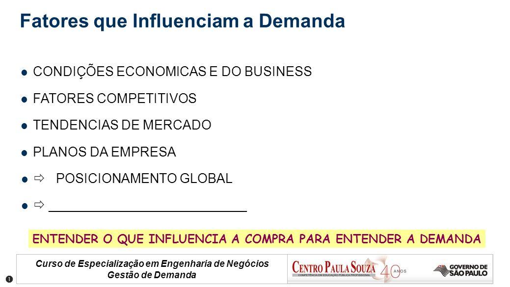 Curso de Especialização em Engenharia de Negócios Gestão de Demanda Fatores que Influenciam a Demanda CONDIÇÕES ECONOMICAS E DO BUSINESS FATORES COMPE