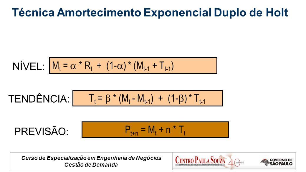 Curso de Especialização em Engenharia de Negócios Gestão de Demanda NÍVEL: TENDÊNCIA: PREVISÃO: M t = * R t + (1- ) * (M t-1 + T t-1 ) T t = * (M t -