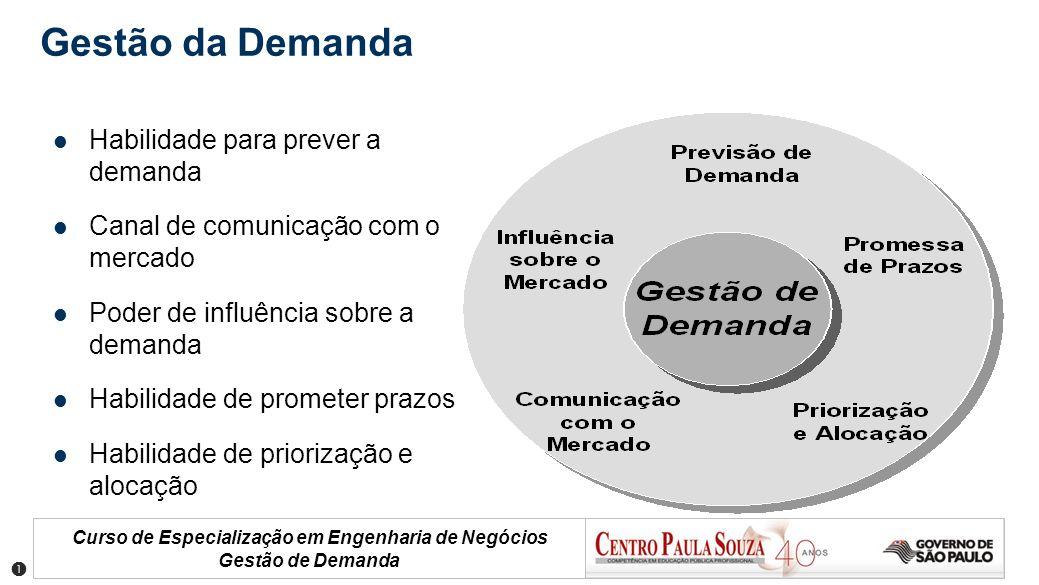 Curso de Especialização em Engenharia de Negócios Gestão de Demanda Gestão da Demanda Habilidade para prever a demanda Canal de comunicação com o merc