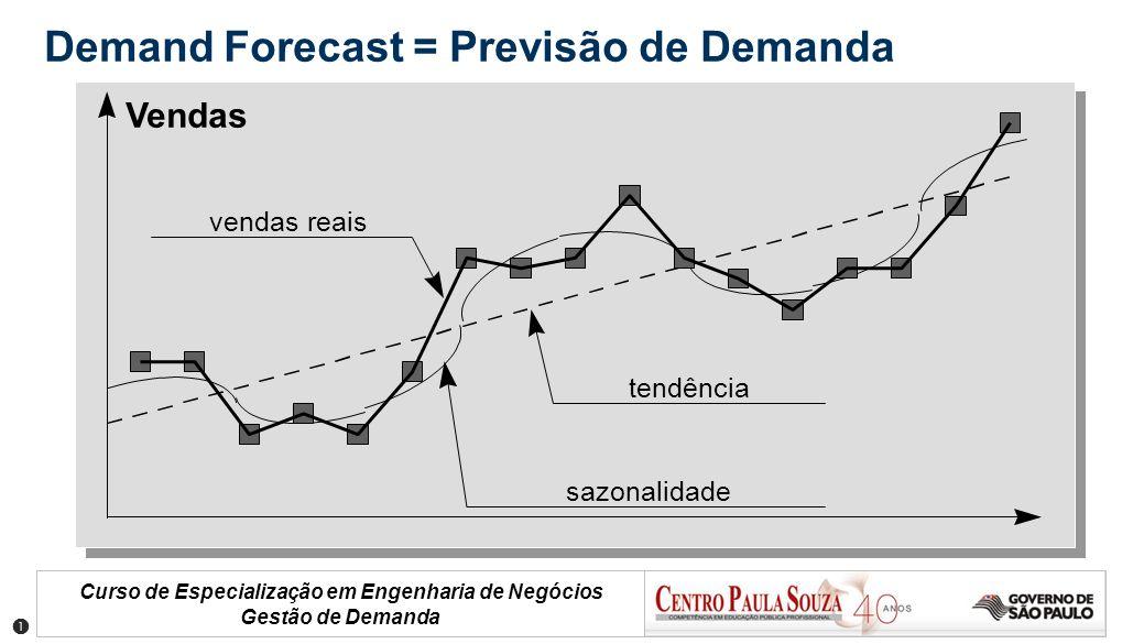 Curso de Especialização em Engenharia de Negócios Gestão de Demanda Demand Forecast = Previsão de Demanda Vendas vendas reais sazonalidade tendência