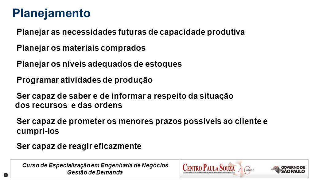 Curso de Especialização em Engenharia de Negócios Gestão de Demanda Planejamento Planejar as necessidades futuras de capacidade produtiva Planejar os