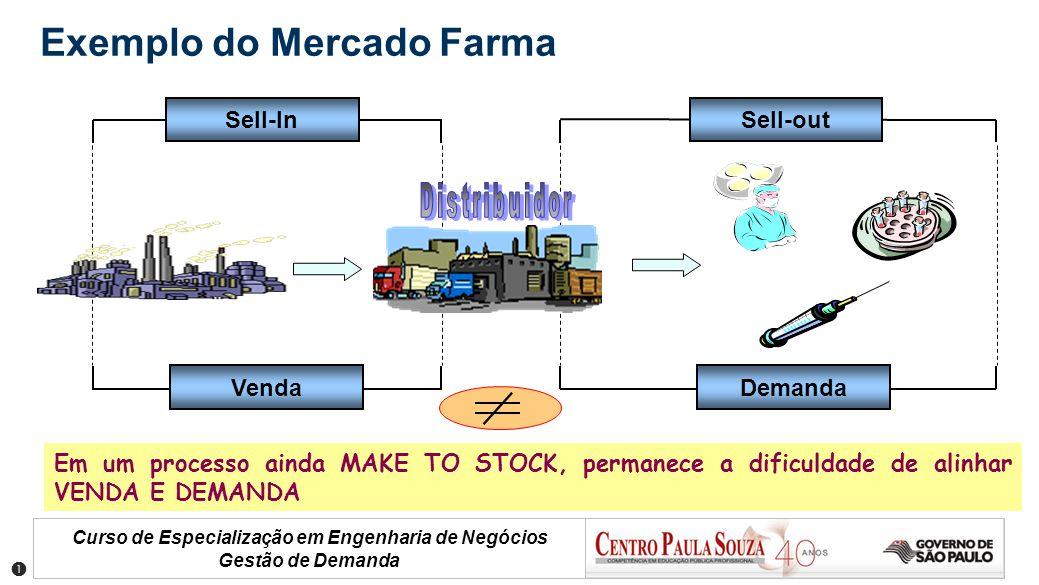 Curso de Especialização em Engenharia de Negócios Gestão de Demanda Exemplo do Mercado Farma Sell-In Venda Sell-out Demanda Em um processo ainda MAKE