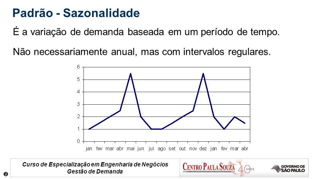 Curso de Especialização em Engenharia de Negócios Gestão de Demanda Padrão - Sazonalidade É a variação de demanda baseada em um período de tempo. Não