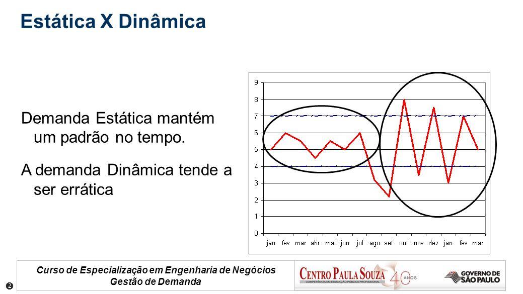 Curso de Especialização em Engenharia de Negócios Gestão de Demanda Estática X Dinâmica Demanda Estática mantém um padrão no tempo. A demanda Dinâmica