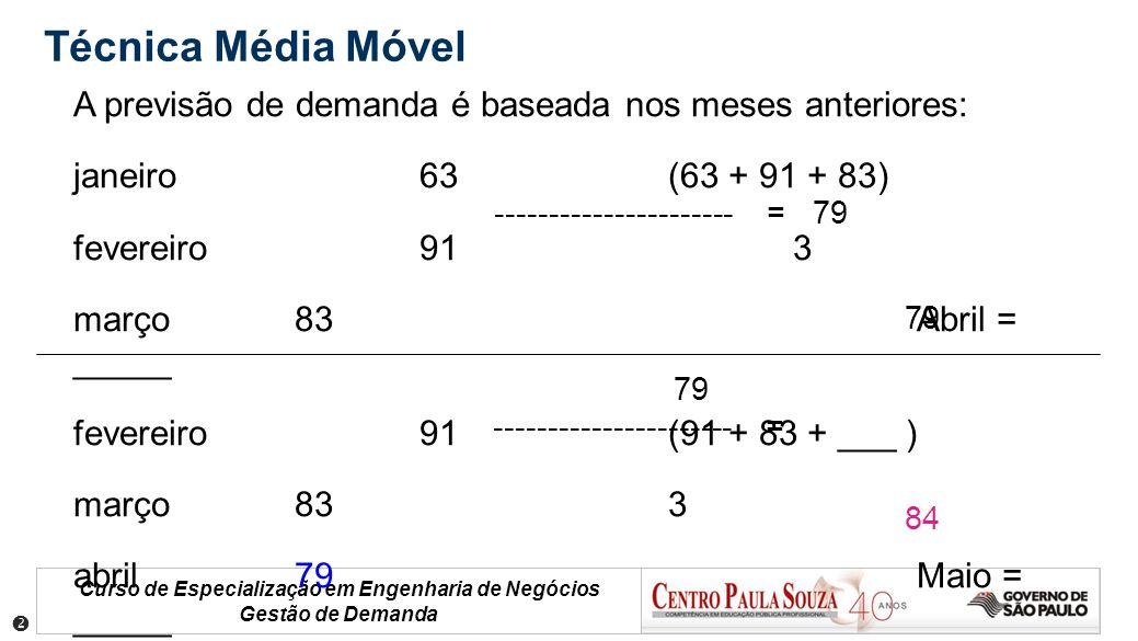 Curso de Especialização em Engenharia de Negócios Gestão de Demanda Técnica Média Móvel A previsão de demanda é baseada nos meses anteriores: janeiro6