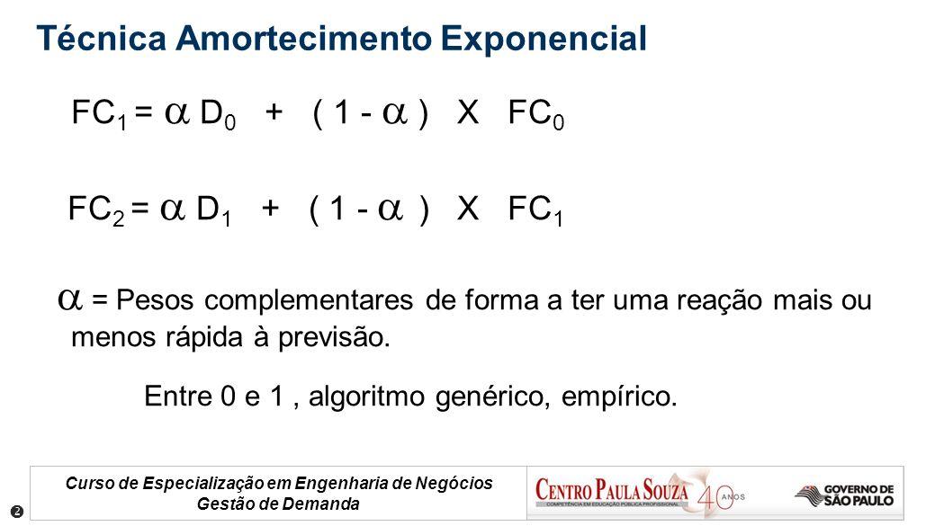 Curso de Especialização em Engenharia de Negócios Gestão de Demanda Técnica Amortecimento Exponencial FC 1 = D 0 + ( 1 - ) X FC 0 FC 2 = D 1 + ( 1 - )
