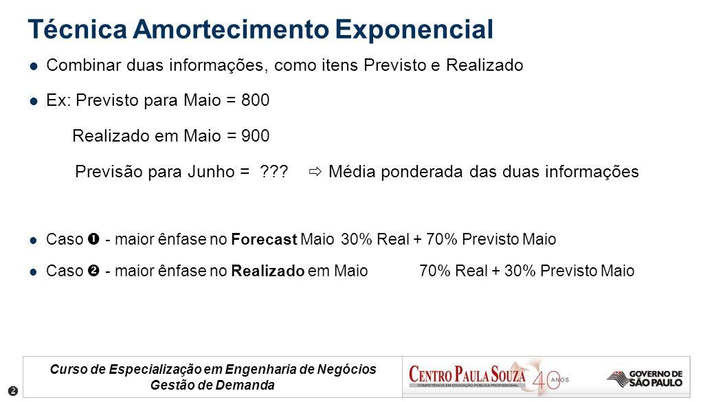 Curso de Especialização em Engenharia de Negócios Gestão de Demanda Combinar duas informações, como itens Previsto e Realizado Ex: Previsto para Maio