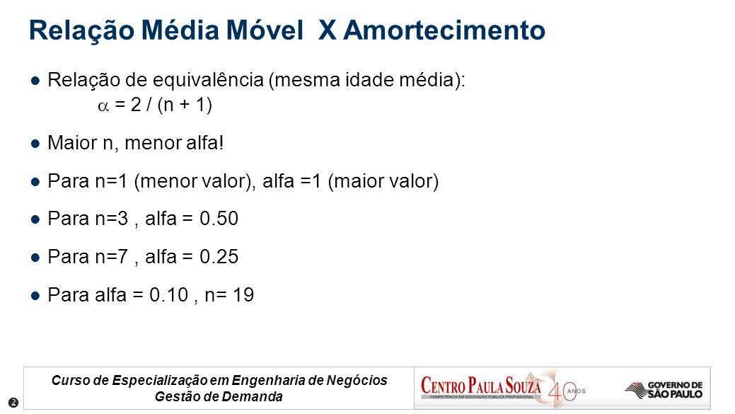 Curso de Especialização em Engenharia de Negócios Gestão de Demanda Relação de equivalência (mesma idade média): = 2 / (n + 1) Maior n, menor alfa! Pa