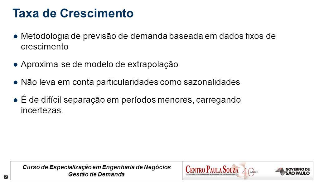 Curso de Especialização em Engenharia de Negócios Gestão de Demanda Metodologia de previsão de demanda baseada em dados fixos de crescimento Aproxima-