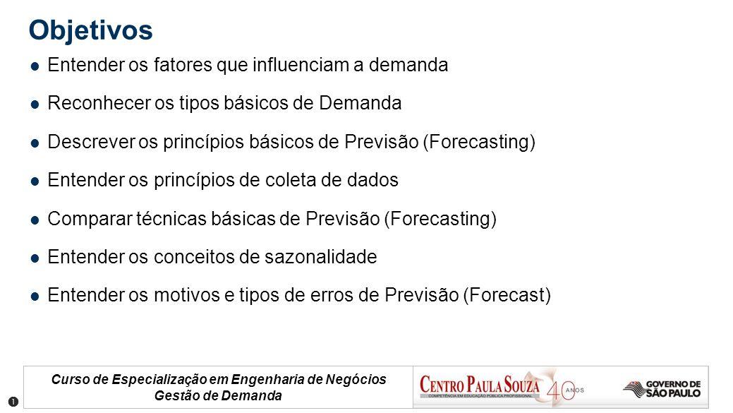 Curso de Especialização em Engenharia de Negócios Gestão de Demanda Objetivos Entender os fatores que influenciam a demanda Reconhecer os tipos básico