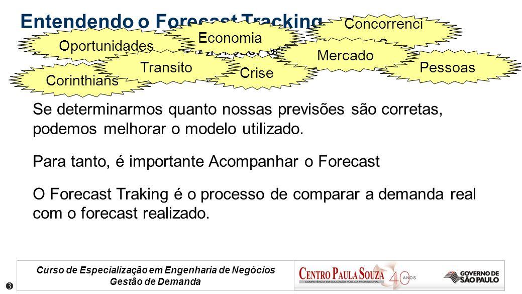 Curso de Especialização em Engenharia de Negócios Gestão de Demanda Entendendo o Forecast Tracking As previsões são, por definição, erradas !!!! Se de
