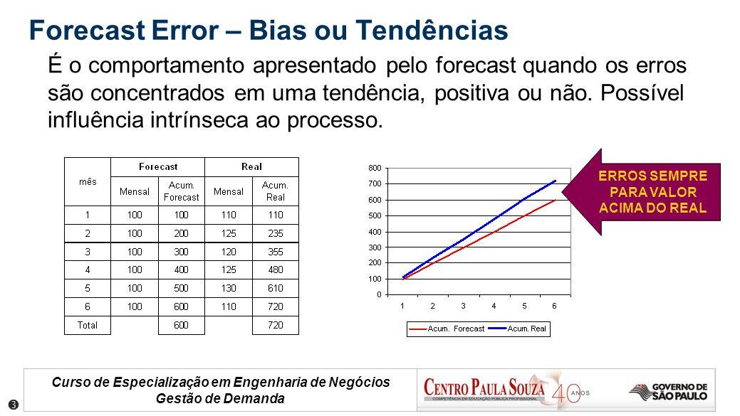 Curso de Especialização em Engenharia de Negócios Gestão de Demanda Forecast Error – Bias ou Tendências É o comportamento apresentado pelo forecast qu