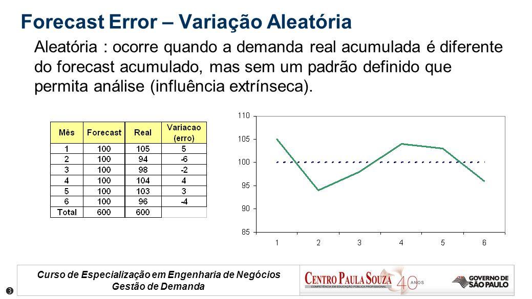 Curso de Especialização em Engenharia de Negócios Gestão de Demanda Forecast Error – Variação Aleatória Aleatória : ocorre quando a demanda real acumu