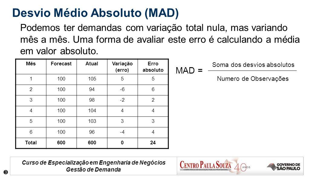 Curso de Especialização em Engenharia de Negócios Gestão de Demanda Desvio Médio Absoluto (MAD) Podemos ter demandas com variação total nula, mas vari