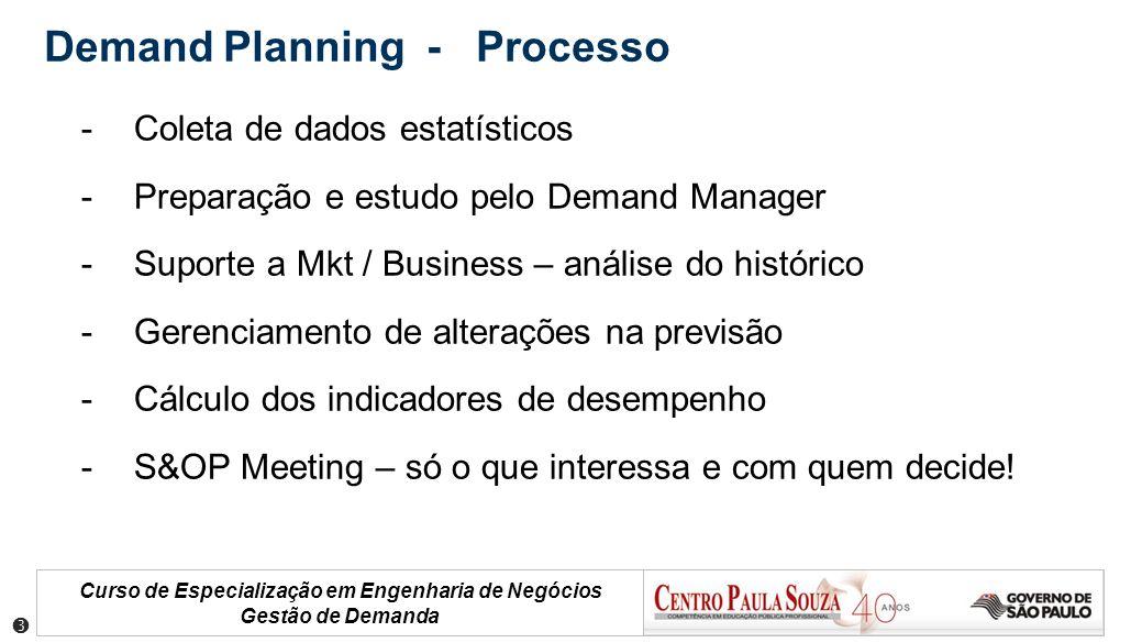 Curso de Especialização em Engenharia de Negócios Gestão de Demanda -Coleta de dados estatísticos -Preparação e estudo pelo Demand Manager -Suporte a