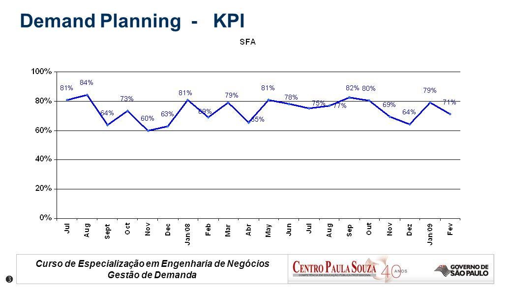 Curso de Especialização em Engenharia de Negócios Gestão de Demanda Demand Planning - KPI
