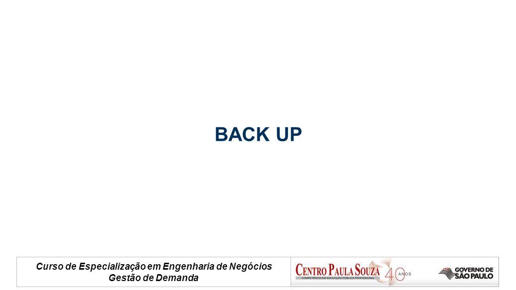 Curso de Especialização em Engenharia de Negócios Gestão de Demanda BACK UP