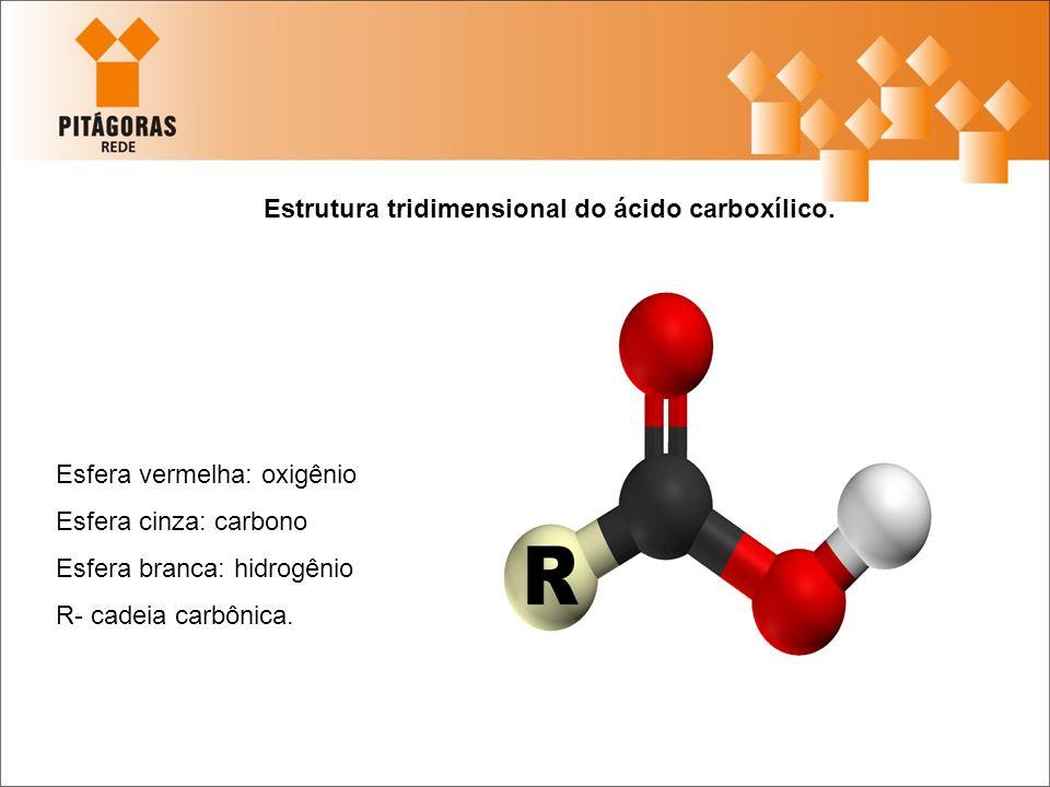 Esfera vermelha: oxigênio Esfera cinza: carbono Esfera branca: hidrogênio R- cadeia carbônica. Estrutura tridimensional do ácido carboxílico.