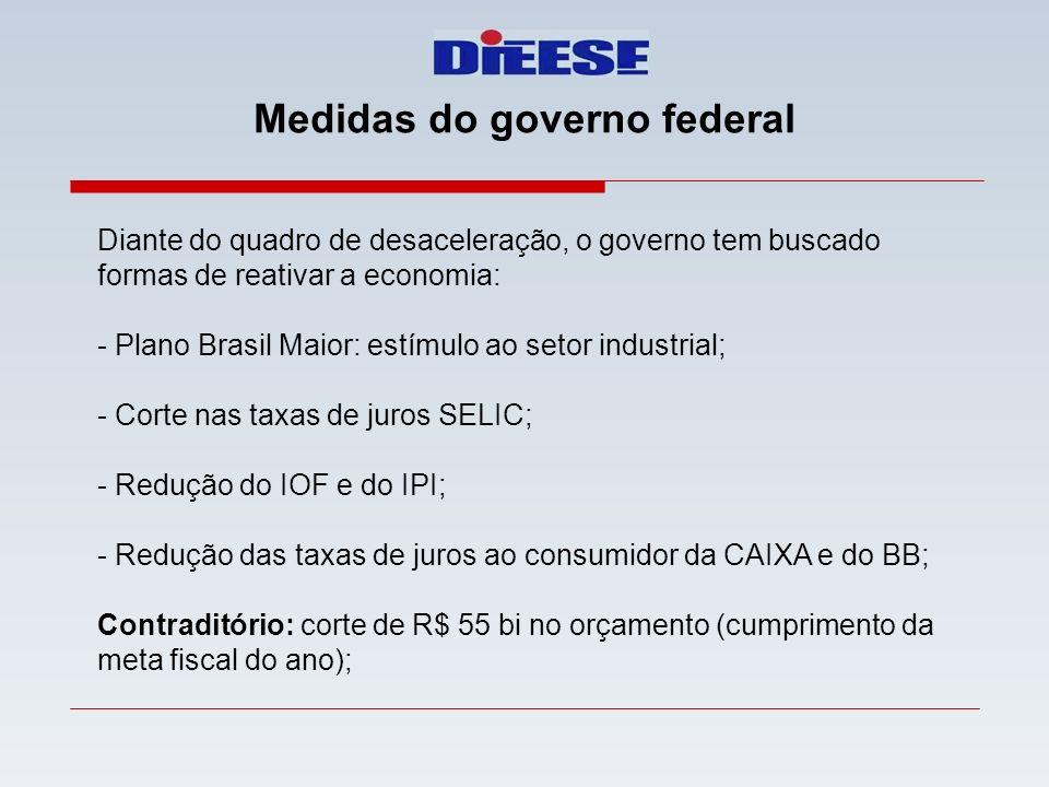 Medidas do governo federal Diante do quadro de desaceleração, o governo tem buscado formas de reativar a economia: - Plano Brasil Maior: estímulo ao s