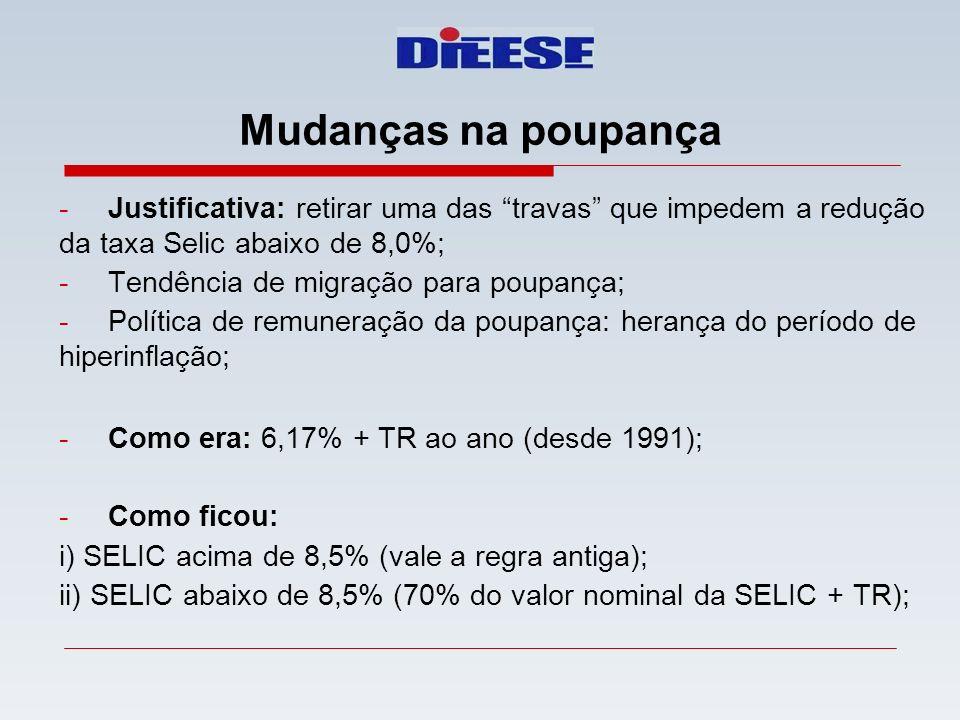 Mudanças na poupança -Justificativa: retirar uma das travas que impedem a redução da taxa Selic abaixo de 8,0%; -Tendência de migração para poupança;