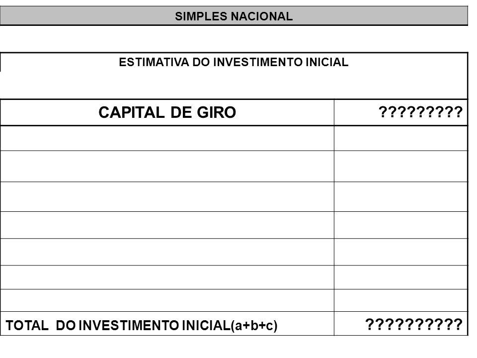 SIMPLES NACIONAL ESTIMATIVA DO INVESTIMENTO INICIAL CAPITAL DE GIRO ????????? TOTAL DO INVESTIMENTO INICIAL(a+b+c) ??????????