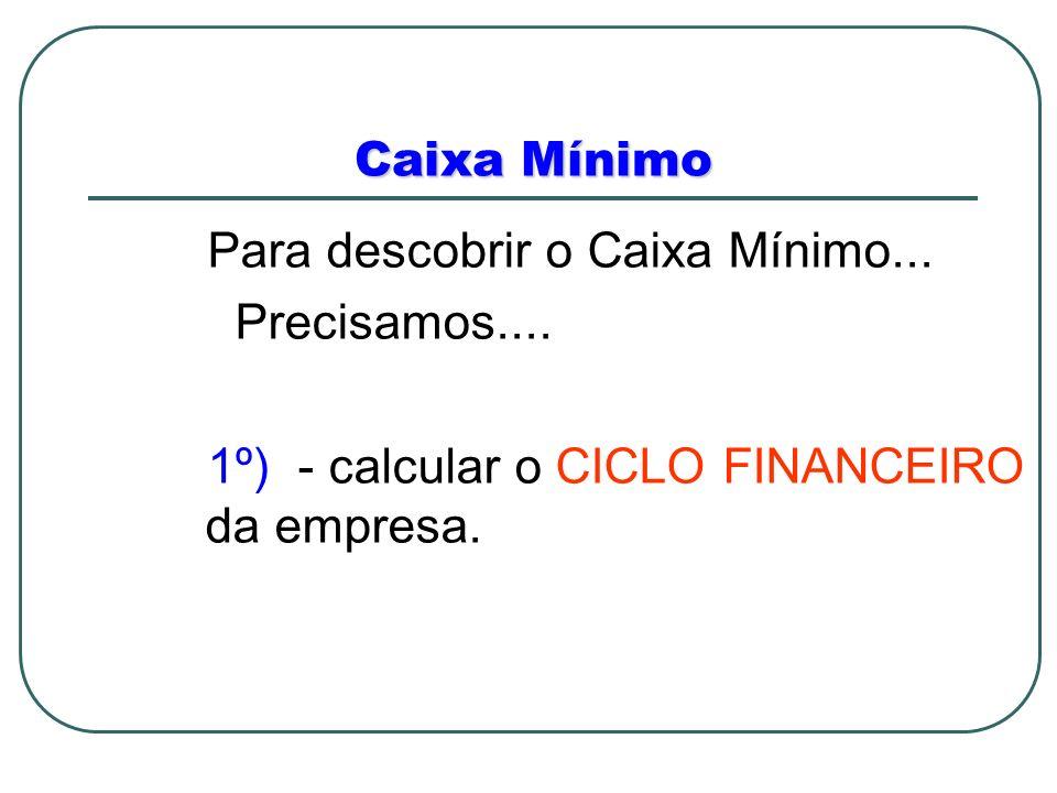 Caixa Mínimo Para descobrir o Caixa Mínimo... Precisamos.... 1º) - calcular o CICLO FINANCEIRO da empresa.