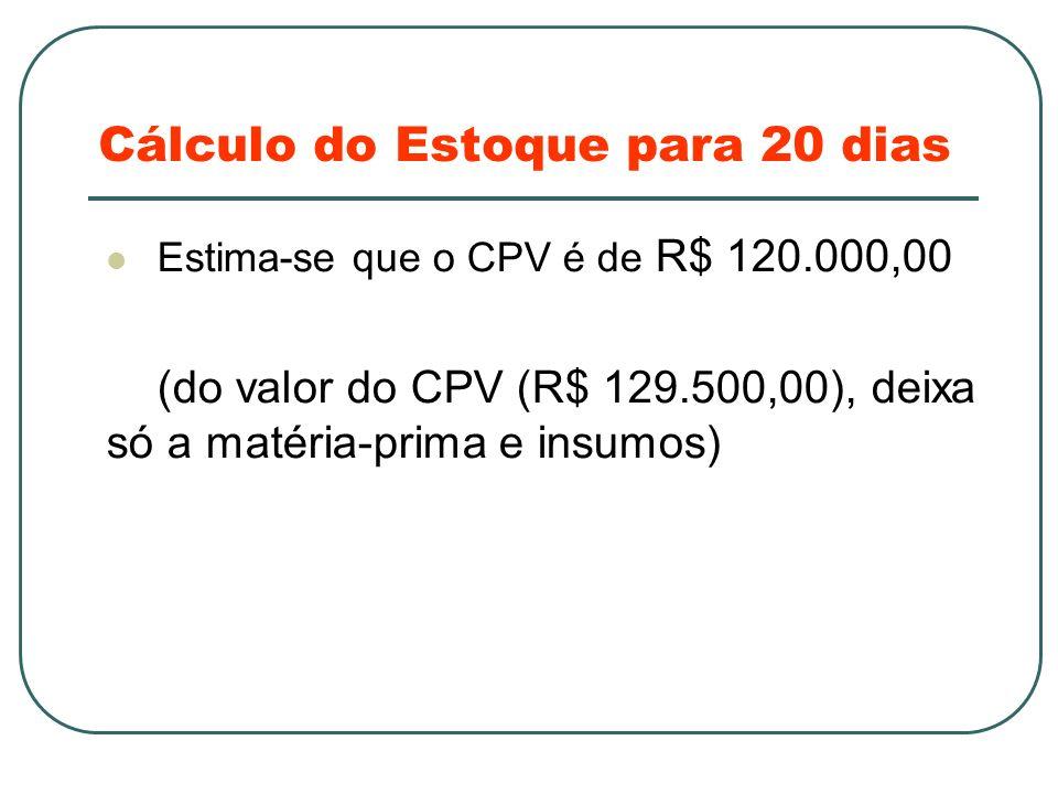Cálculo do Estoque para 20 dias Estima-se que o CPV é de R$ 120.000,00 (do valor do CPV (R$ 129.500,00), deixa só a matéria-prima e insumos)