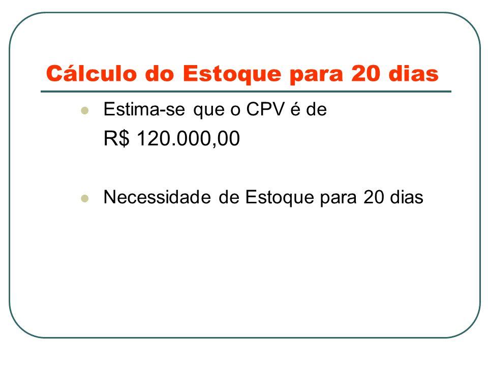 Cálculo do Estoque para 20 dias Estima-se que o CPV é de R$ 120.000,00 Necessidade de Estoque para 20 dias