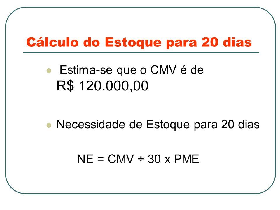 Cálculo do Estoque para 20 dias Estima-se que o CMV é de R$ 120.000,00 Necessidade de Estoque para 20 dias NE = CMV ÷ 30 x PME
