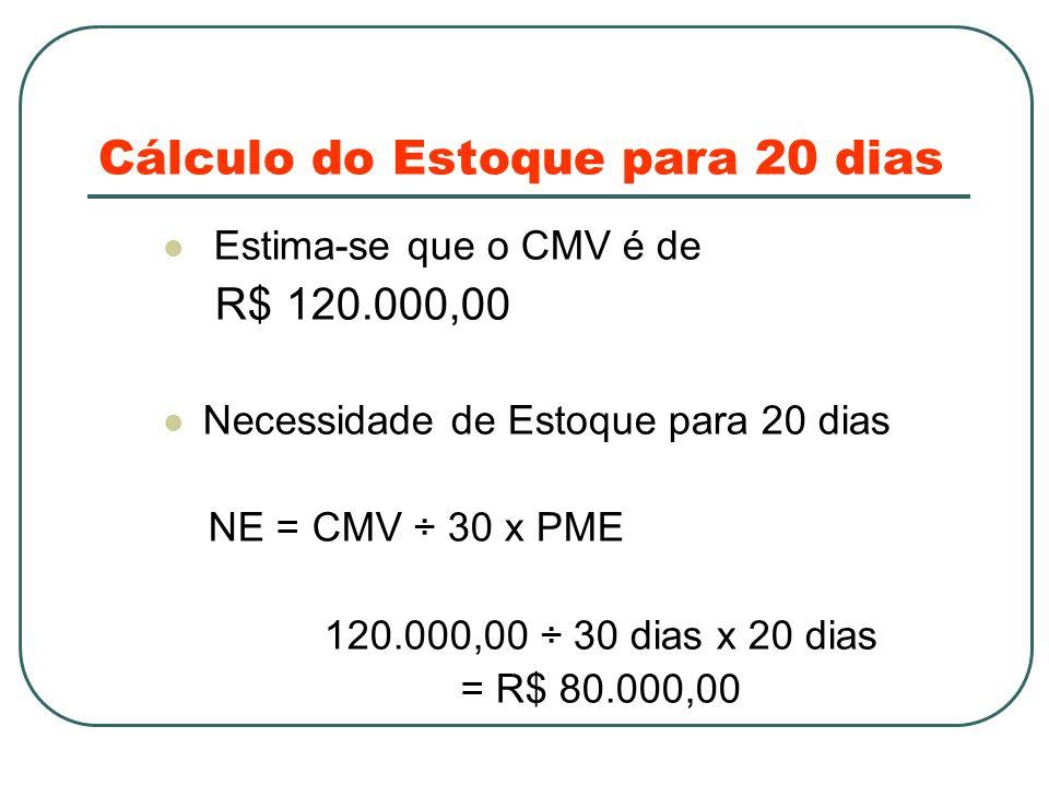 Cálculo do Estoque para 20 dias Estima-se que o CMV é de R$ 120.000,00 Necessidade de Estoque para 20 dias NE = CMV ÷ 30 x PME 120.000,00 ÷ 30 dias x