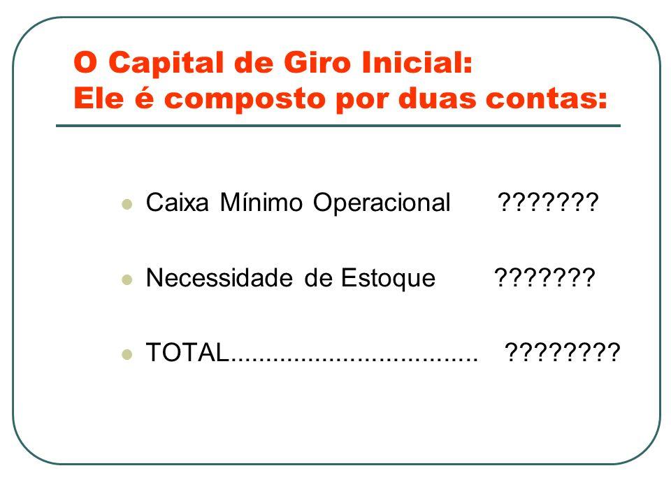 O Capital de Giro Inicial: Ele é composto por duas contas: Caixa Mínimo Operacional ??????? Necessidade de Estoque ??????? TOTAL......................