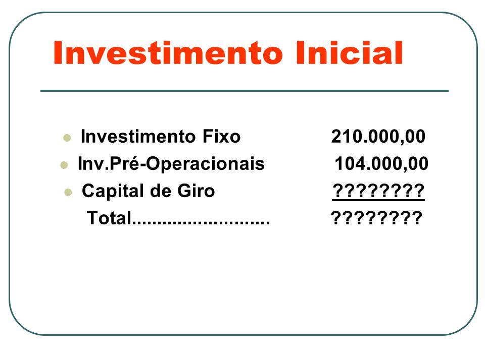 Investimento Inicial Investimento Fixo 210.000,00 Inv.Pré-Operacionais 104.000,00 Capital de Giro ???????? Total........................... ????????