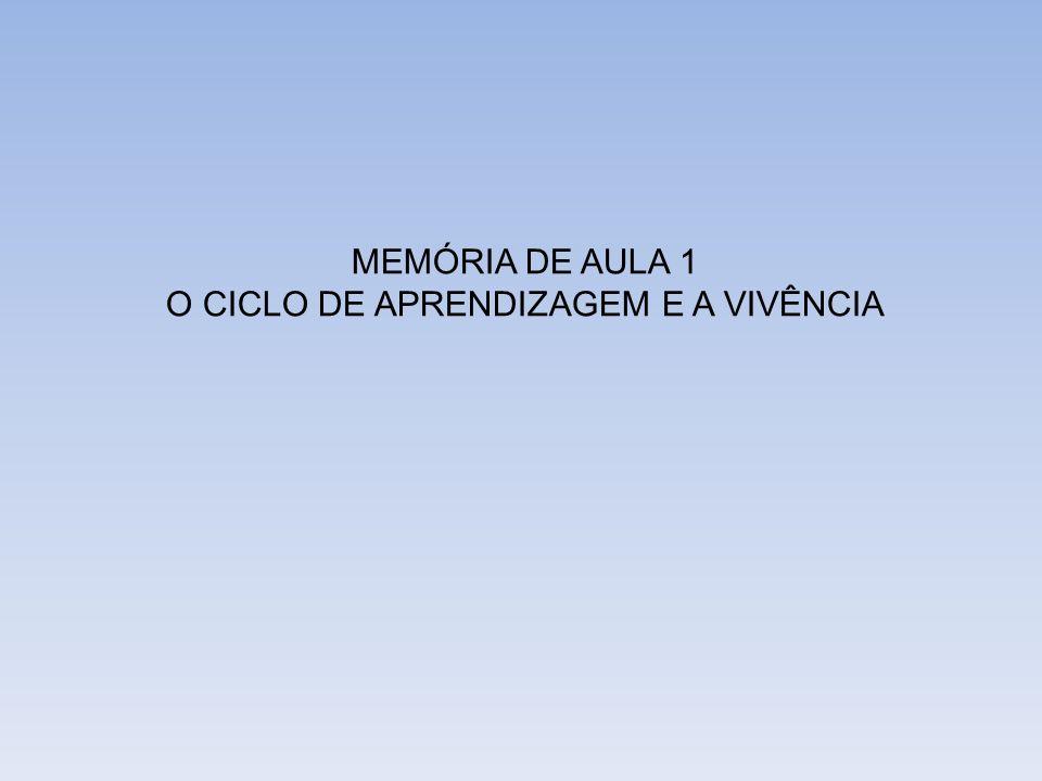 MEMÓRIA DE AULA 1 O CICLO DE APRENDIZAGEM E A VIVÊNCIA