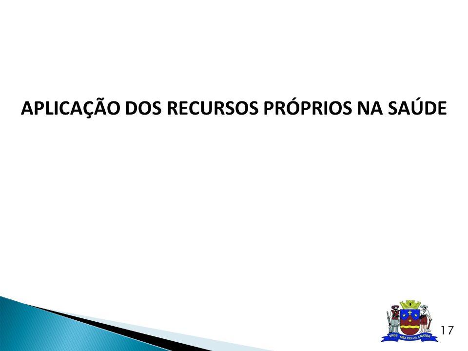 APLICAÇÃO DOS RECURSOS PRÓPRIOS NA SAÚDE 17