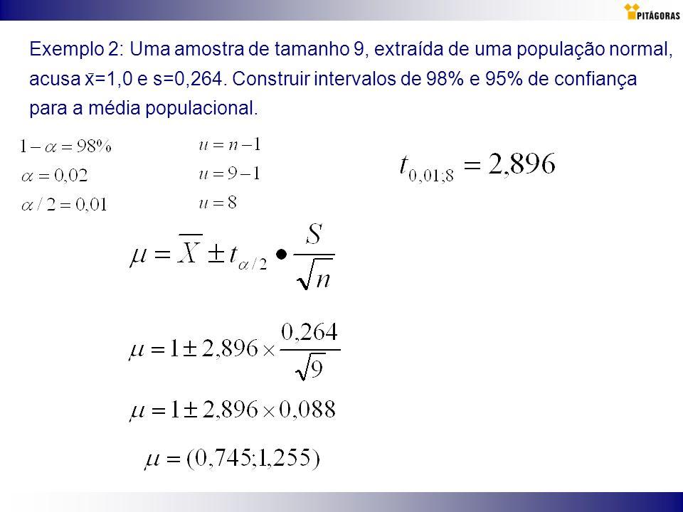 Exemplo 2: Uma amostra de tamanho 9, extraída de uma população normal, acusa x=1,0 e s=0,264. Construir intervalos de 98% e 95% de confiança para a mé