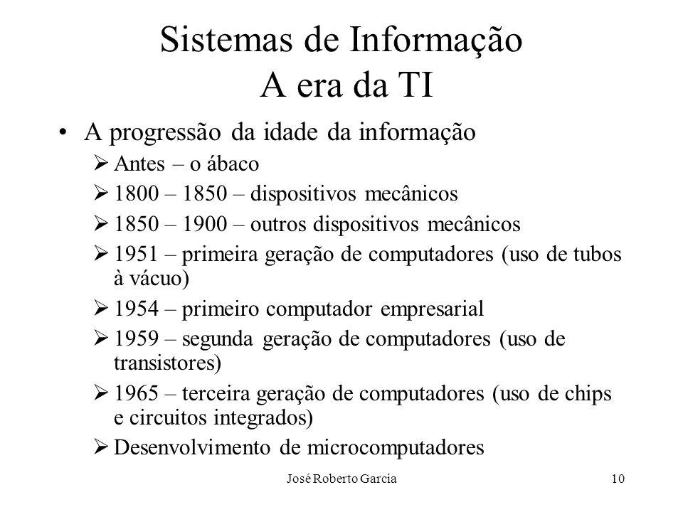 José Roberto Garcia10 Sistemas de Informação A era da TI A progressão da idade da informação Antes – o ábaco 1800 – 1850 – dispositivos mecânicos 1850