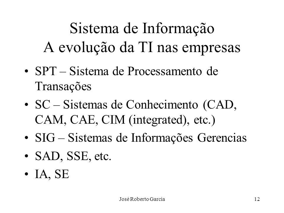 José Roberto Garcia12 Sistema de Informação A evolução da TI nas empresas SPT – Sistema de Processamento de Transações SC – Sistemas de Conhecimento (