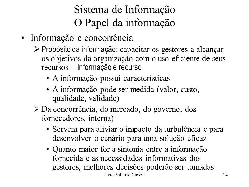 José Roberto Garcia14 Sistema de Informação O Papel da informação Informação e concorrência Propósito da informação : capacitar os gestores a alcançar