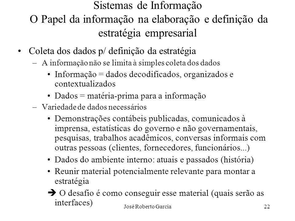 José Roberto Garcia22 Sistemas de Informação O Papel da informação na elaboração e definição da estratégia empresarial Coleta dos dados p/ definição d